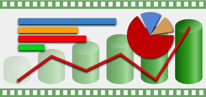 Inkscape Diagramm Animation Tutorial