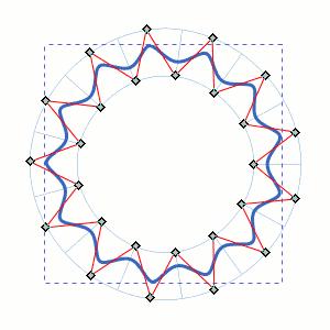 Muster durch kreisförmige Vorlage