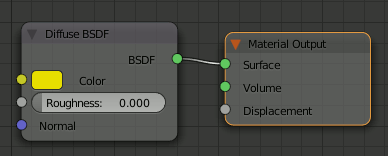 Blender Diffuse BDSM and Output