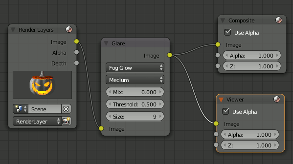 Blender Glare Node