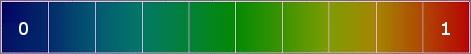 Blender Weight Paint Colors