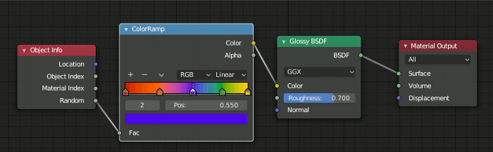 Blender 2.8 ColorRamp Node