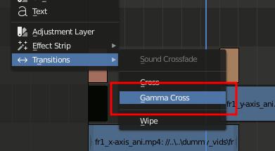 Gamma Cross