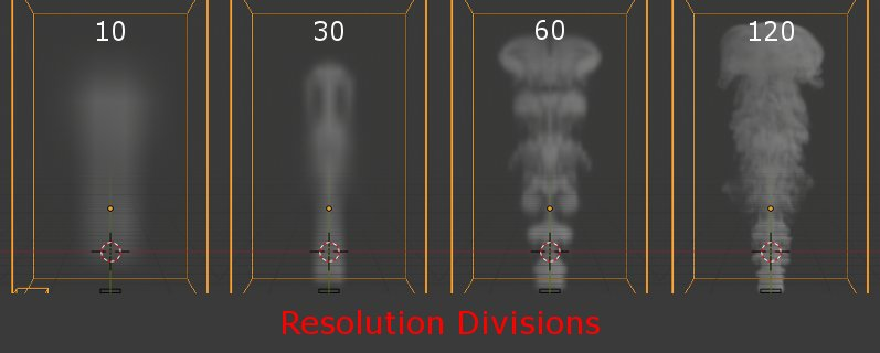 Blender 2.8 Smoke Resolution Divisions