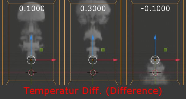 Blender 2.8 Smoke Temperatur Difference