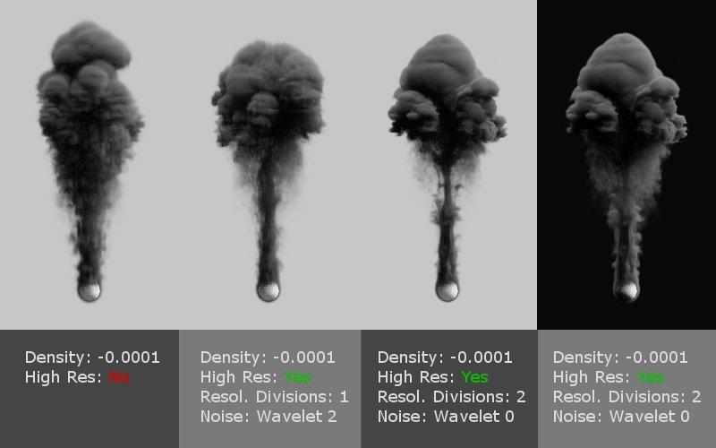 Blender Smoke Density