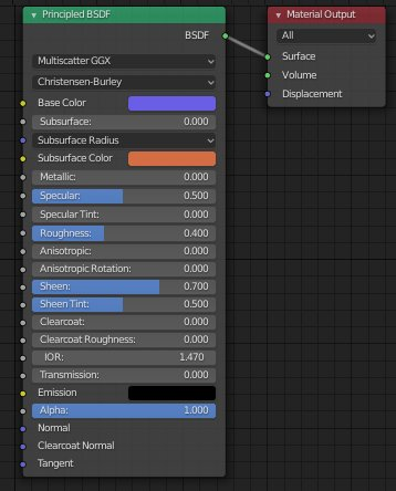 Blender Material Settings