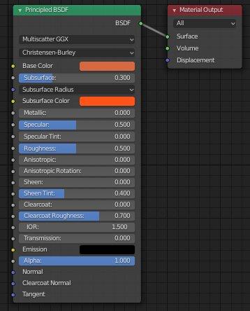 Blender 2.8 - SSS Material
