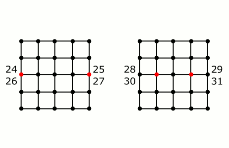 Innere Reihe nur Mittelpunkte