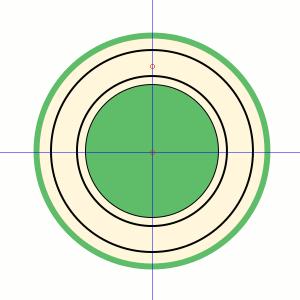 Kreise anordnen