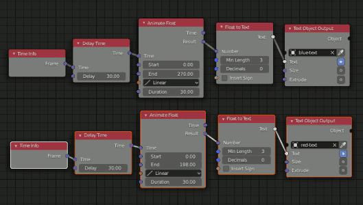 Neuer Node-Tree mit neuem Textobjekt