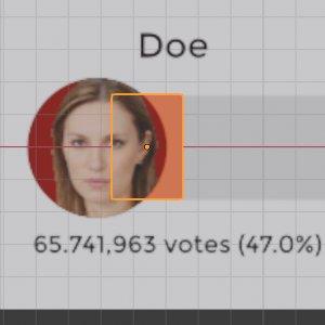 Rote Kandidatin, roter Balken